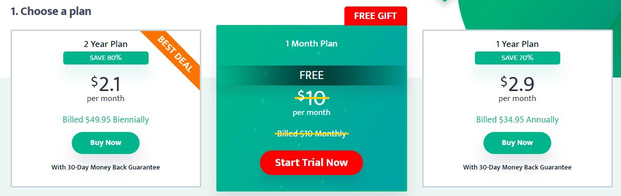 iProVPN prices